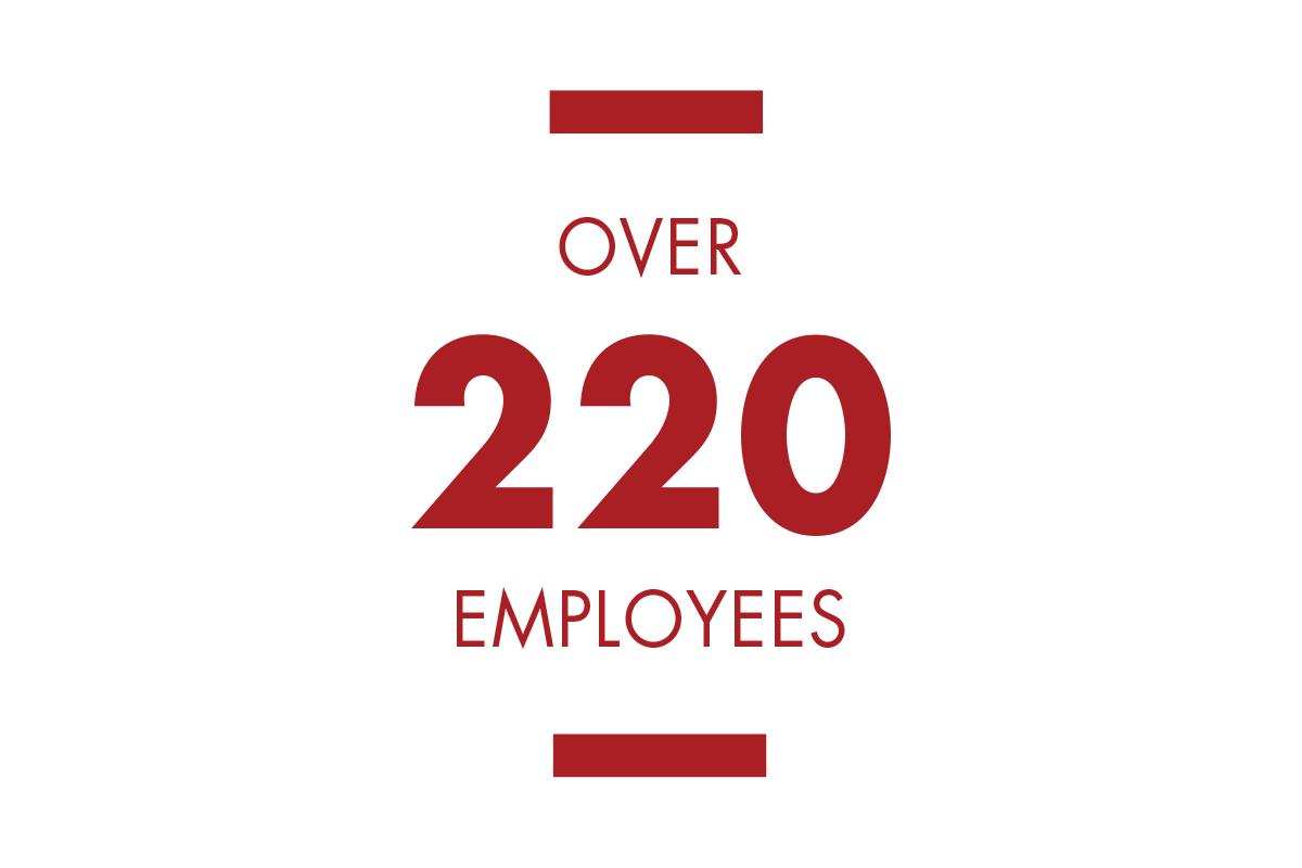 220 Employees